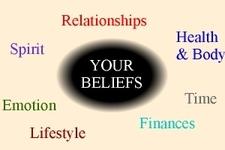 Beliefs2_1